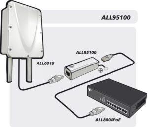 ALLNET ALL95100 Ethernet Surge Protector PoE+ Gigabit – RJ45