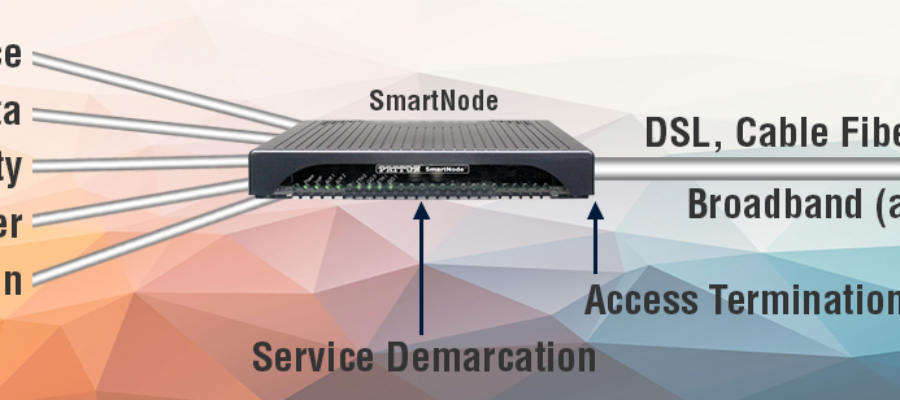 Patton SmartNode Integrated Access Diagram