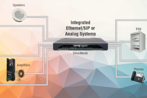 Paging Notification Intercom Diagram Using Integrated Ethernet/SIP or Analog Systems